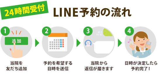 [kuniya-seikotsu.com][44]sp-modal-line-img-01