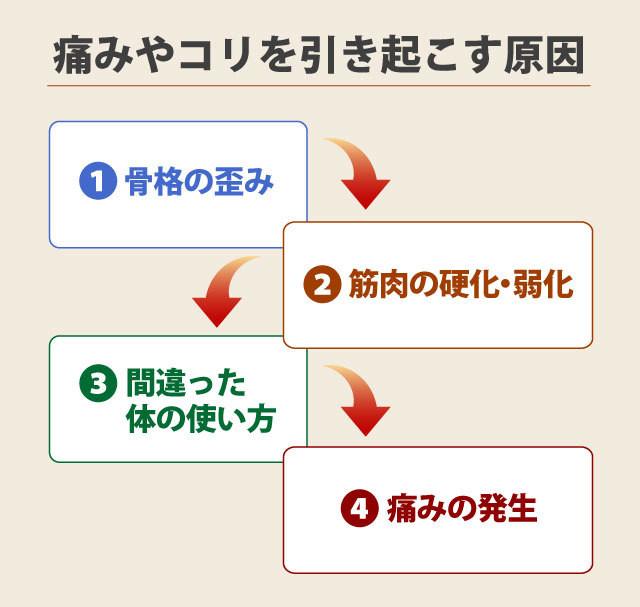 [kuniya-seikotsu.com][704]05_genin_021-640×607