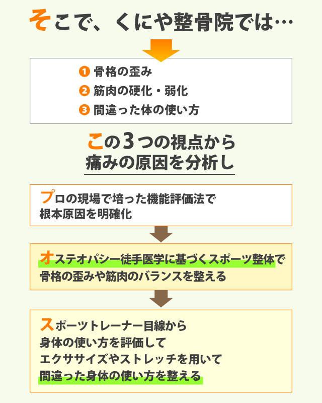 [kuniya-seikotsu.com][980]06_group-640×800